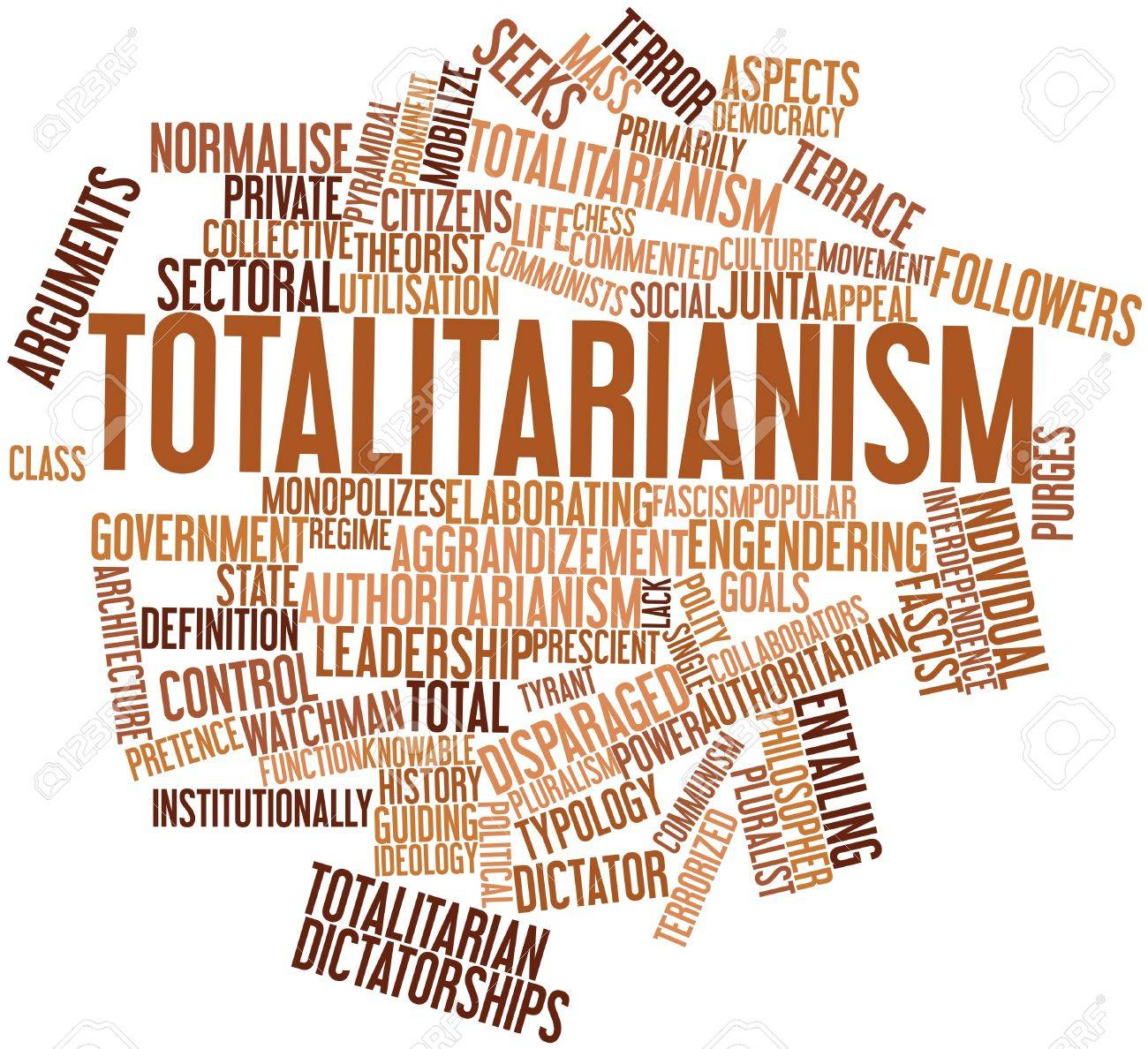 images totalitarianism definition source