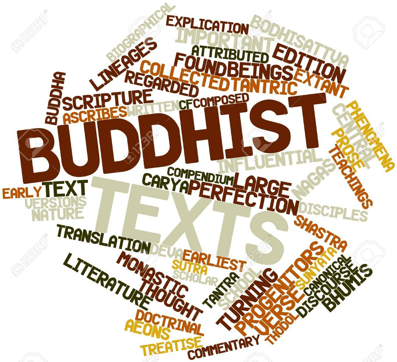 Buddhist Canonical Texts Cloud For Buddhist Texts