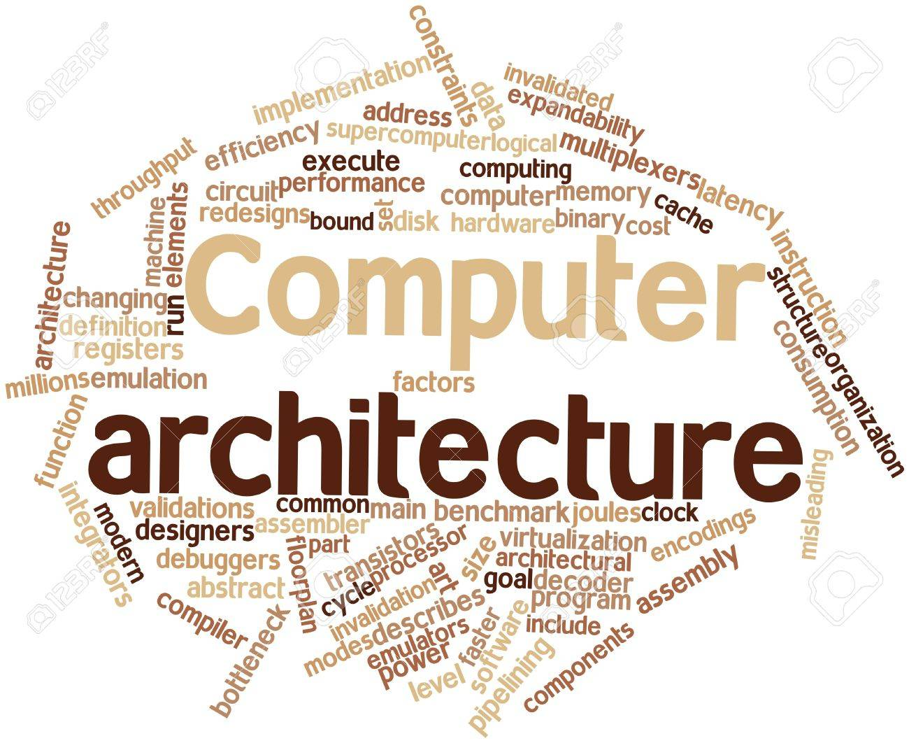 architecture terms. abstract word cloud for computer architecture with related tags and terms stock photo 16631229