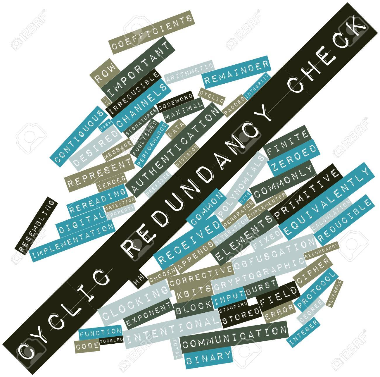 Abstract word cloud for Cyclic redundancy check with related