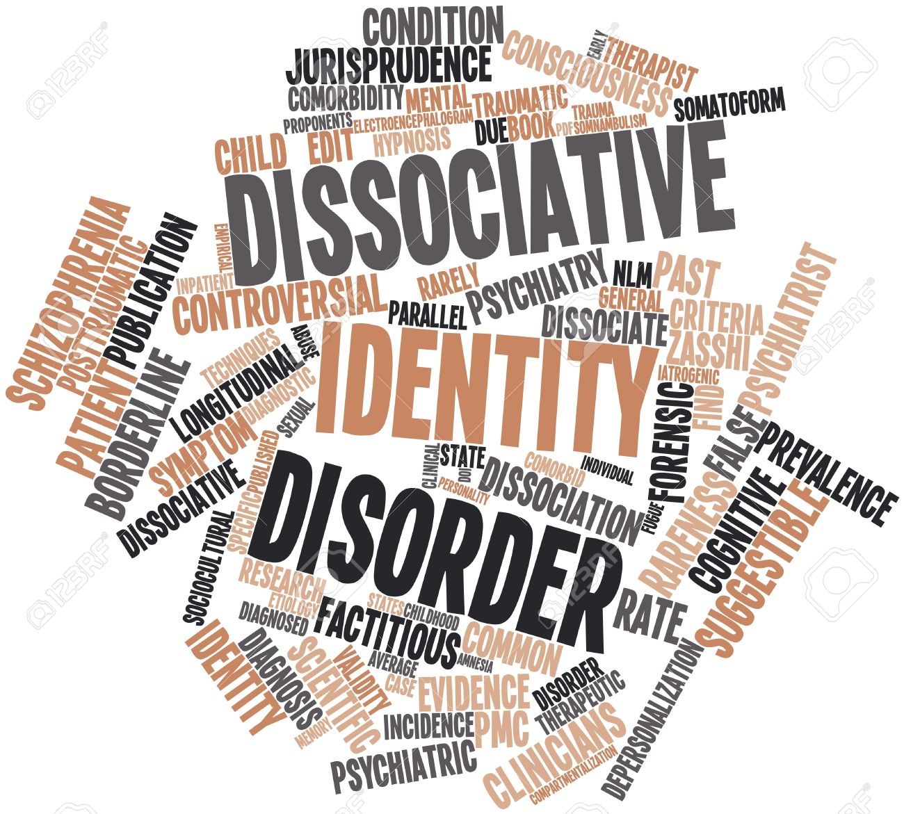 Abstract word cloud for Dissociative identity disorder with related tags and terms Stock Photo - 16632460