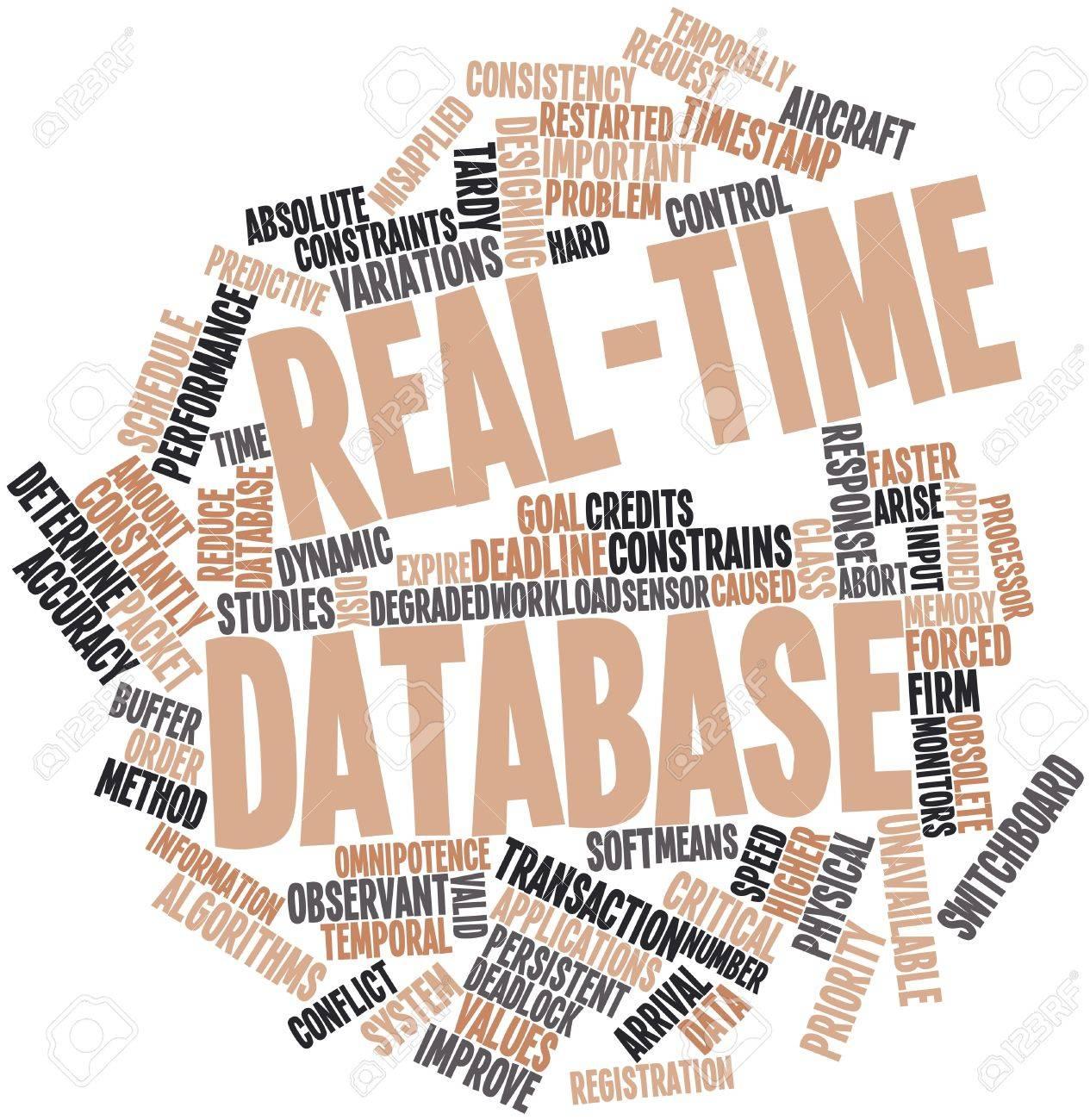 Introducing Firebase Realtime Database - YouTube