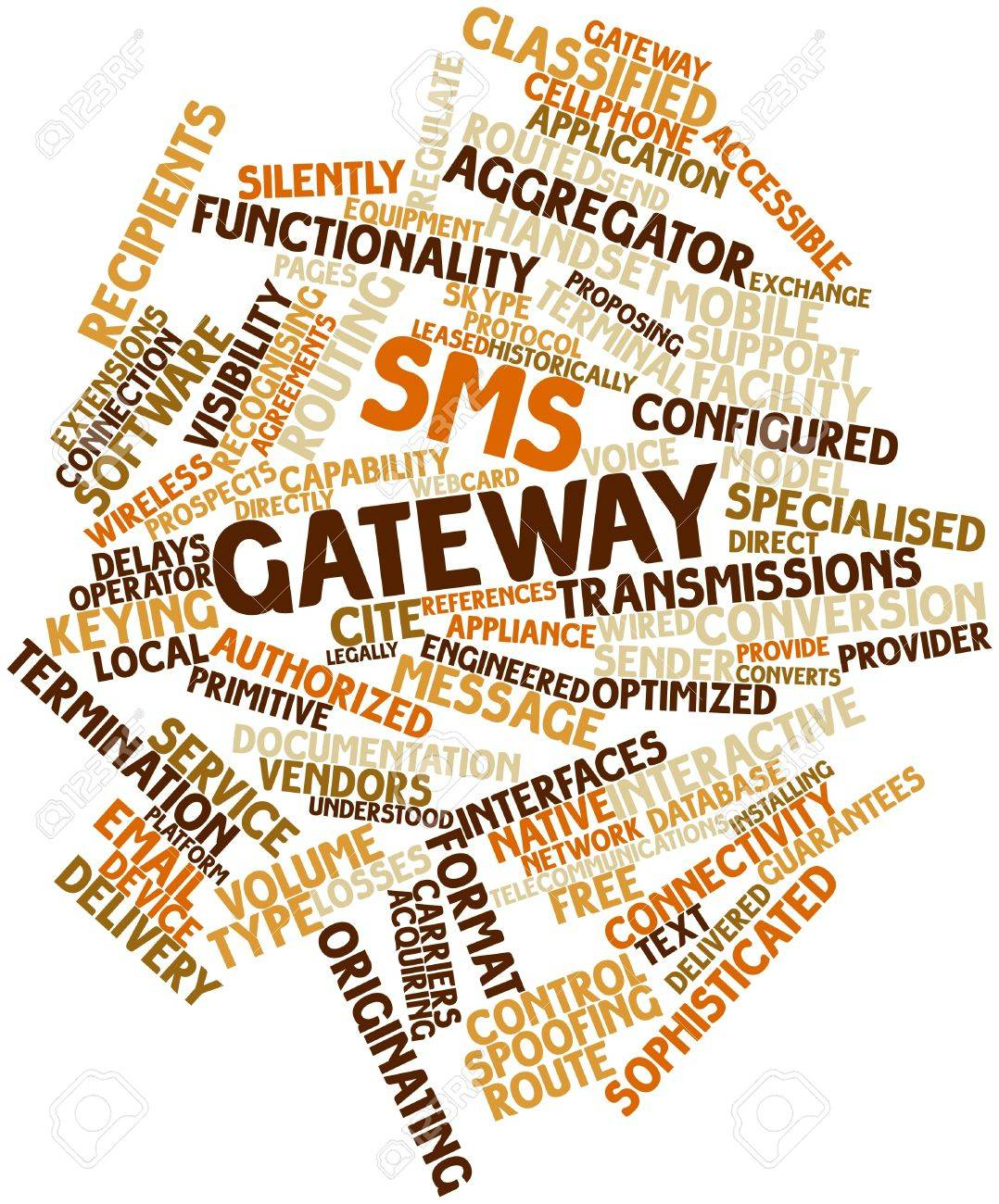 Abstract word cloud for SMS gateway with related tags and terms