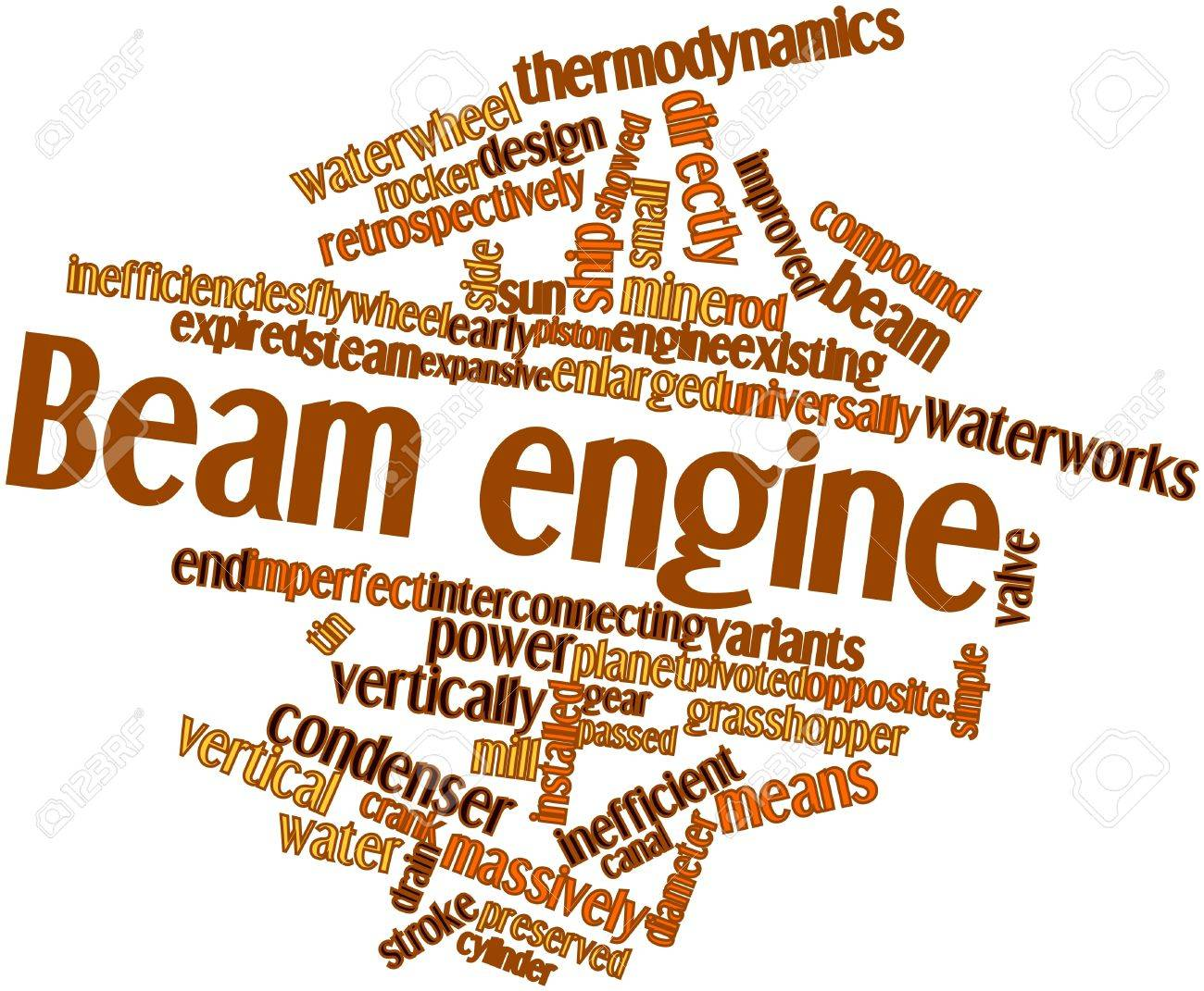 Abstract word cloud for Beam engine with related tags and terms Stock Photo - 16632427