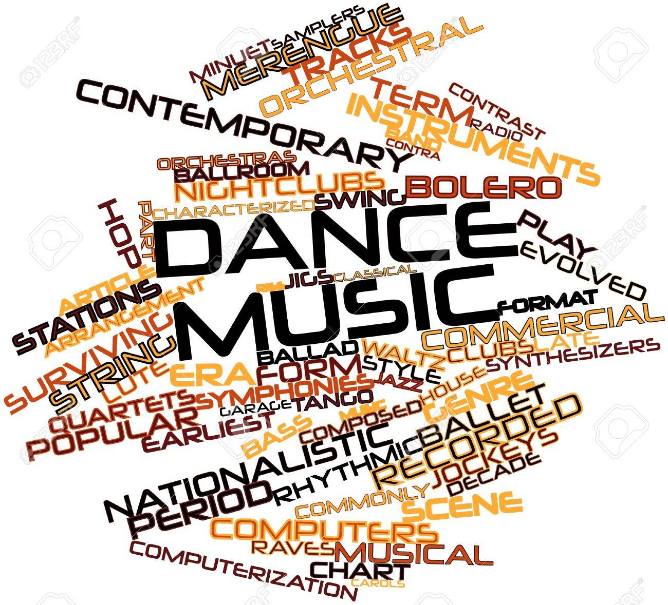 Abstract word cloud for Dance music with related tags and terms