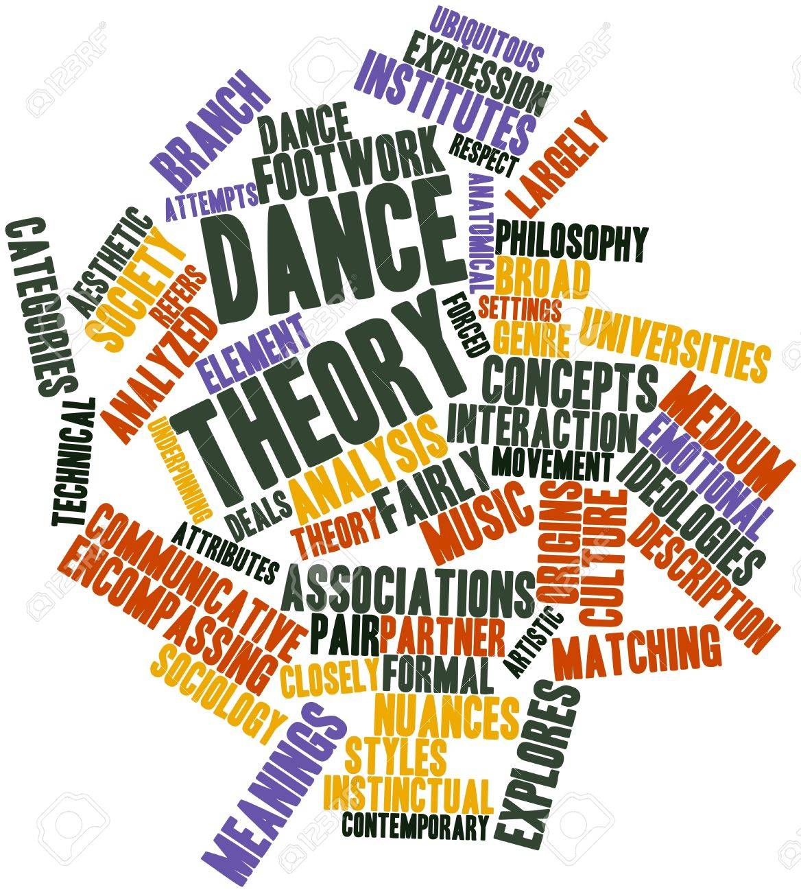 Abstract word cloud for Dance theory with related tags and terms Stock Photo - 16632350
