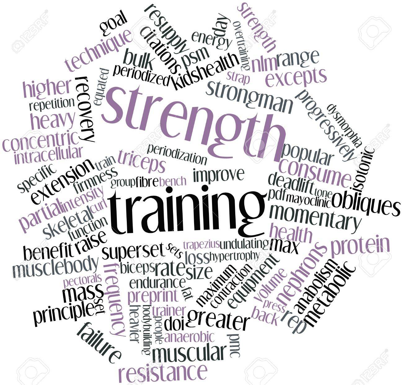 Abstract word cloud for Strength training with related tags and terms Stock Photo - 16632827
