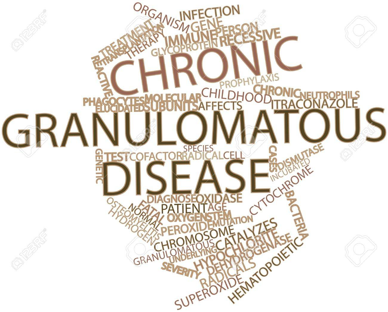 Abstract word cloud for Chronic granulomatous disease with related tags and terms Stock Photo - 16678318