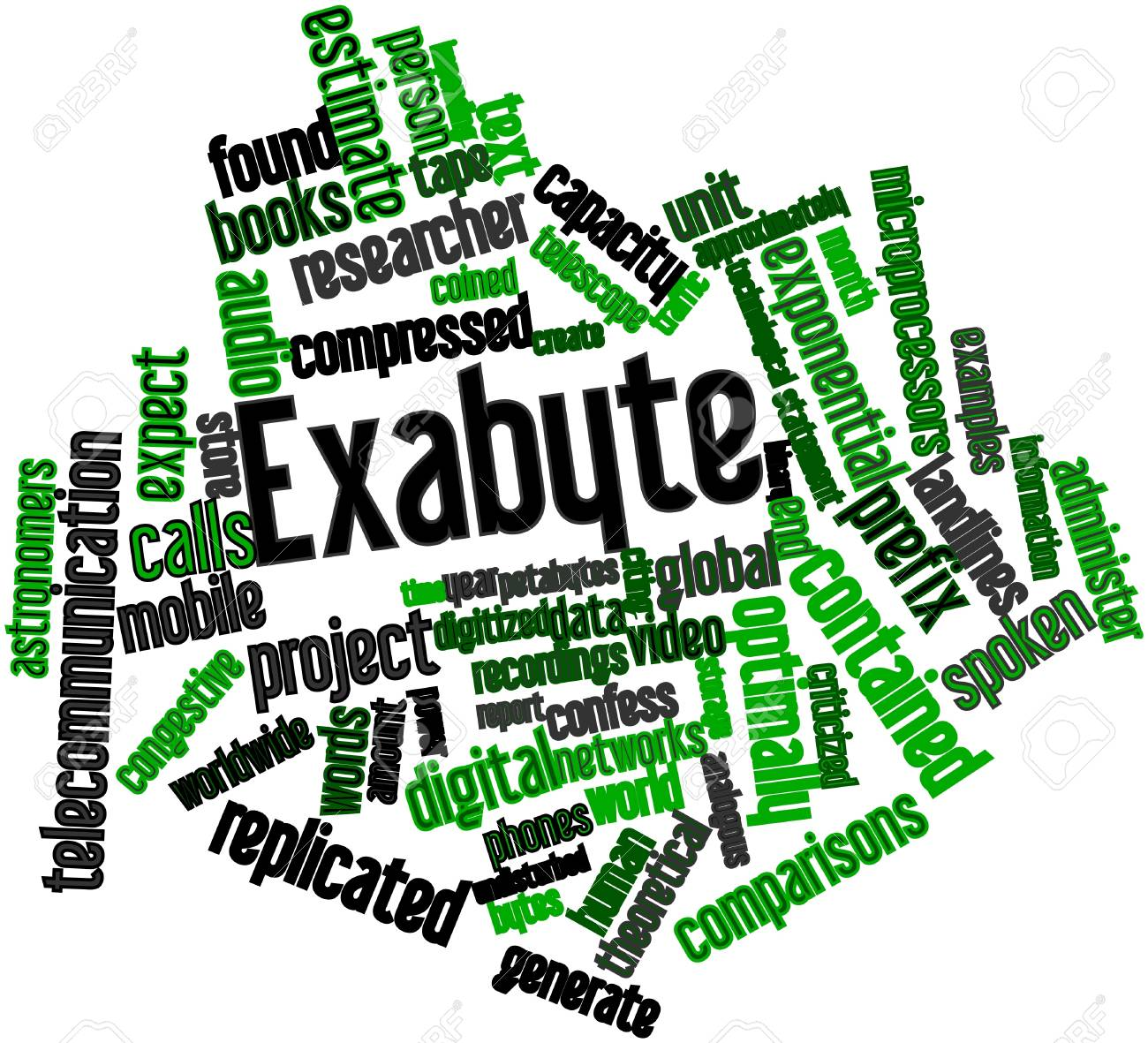 Abstract word cloud for Exabyte with related tags and terms Stock Photo - 16678515