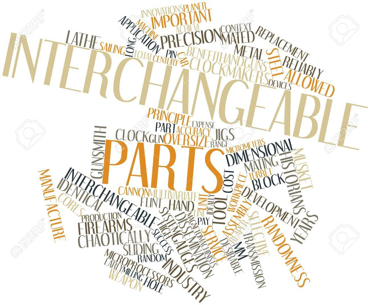 Abstract parts