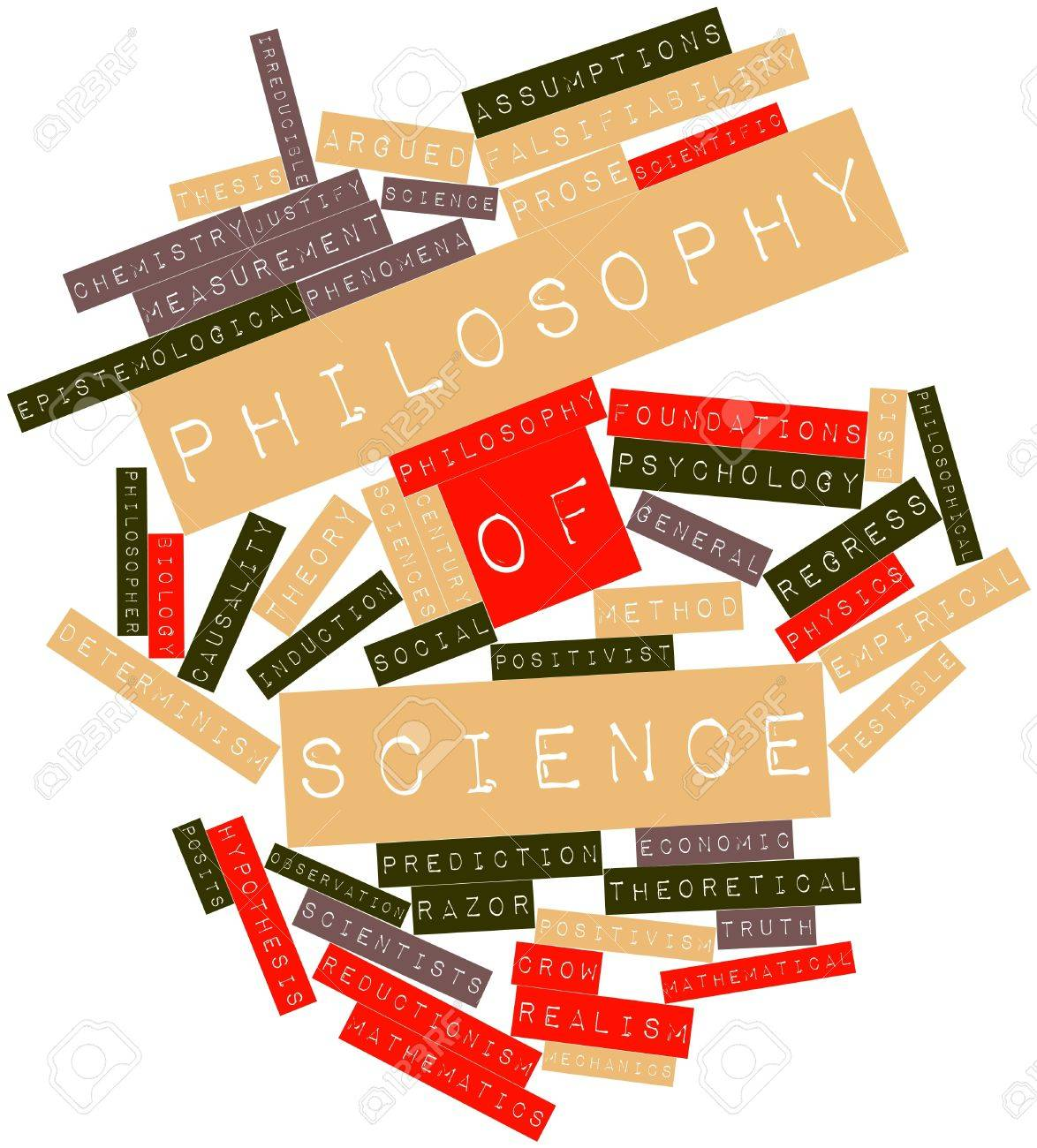 Abstract word cloud for Philosophy of science with related tags and terms Stock Photo - 16678289