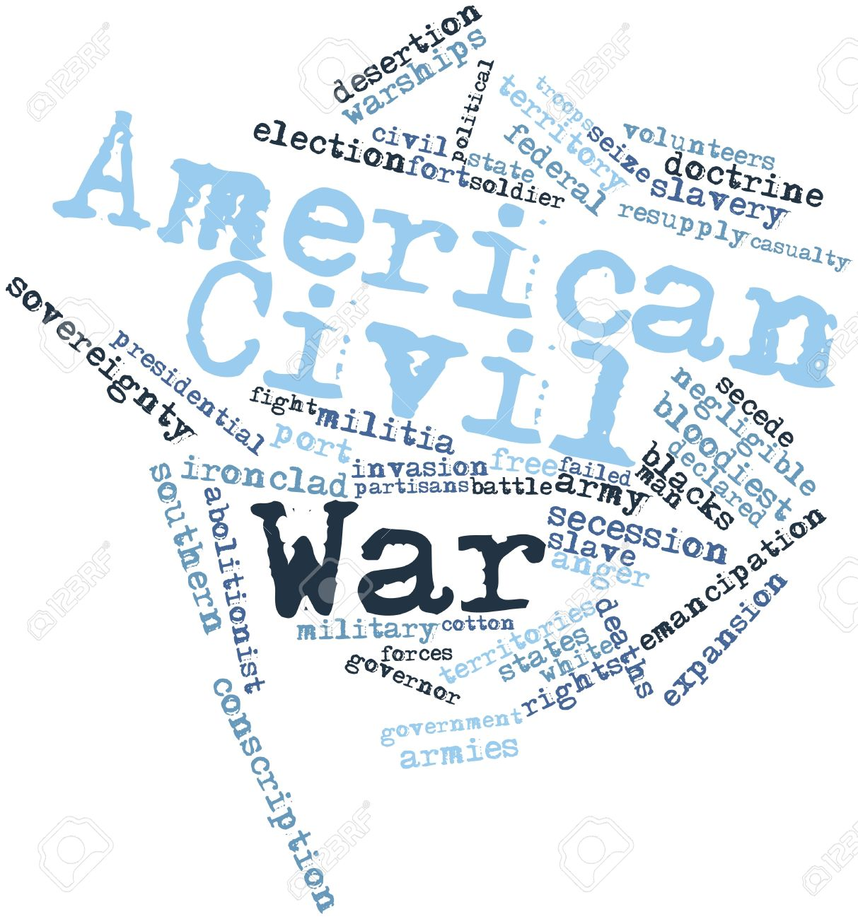 Abstract word cloud for American Civil War with related tags and terms Stock Photo - 16678640