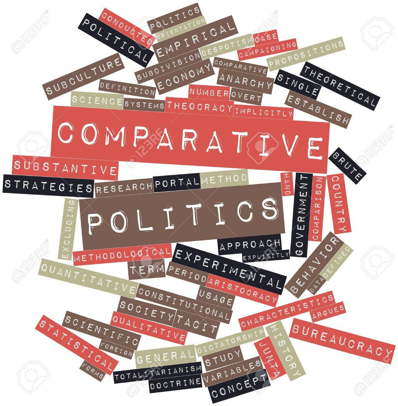 Abstract word cloud for Comparative politics with related tags and terms Stock Photo - 16678739
