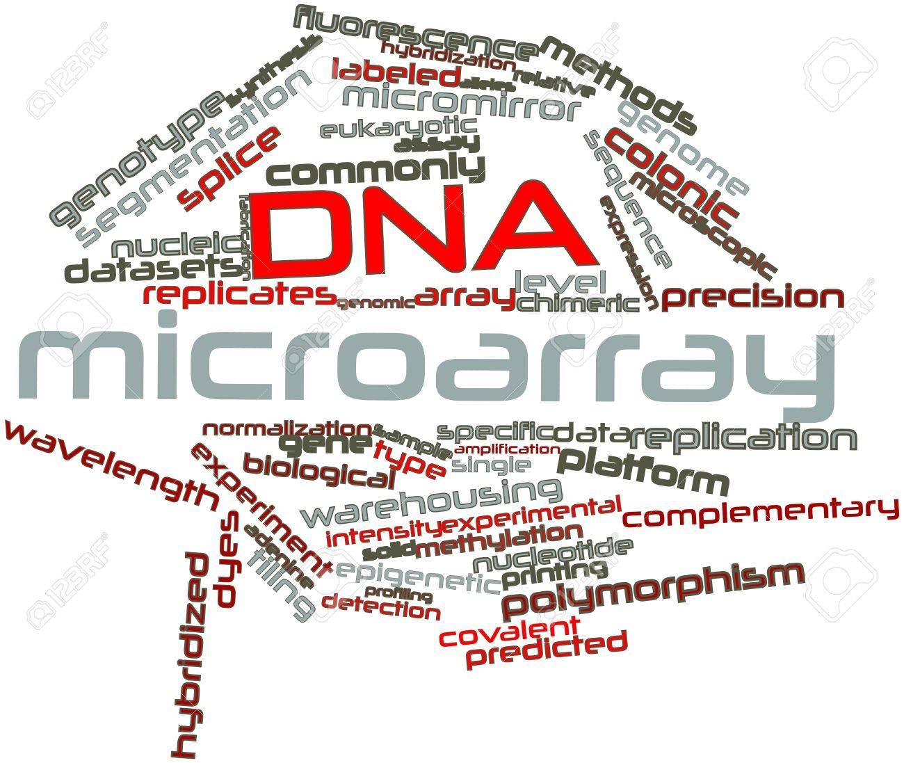 Abstract word cloud for DNA microarray with related tags and terms Stock Photo - 16678648