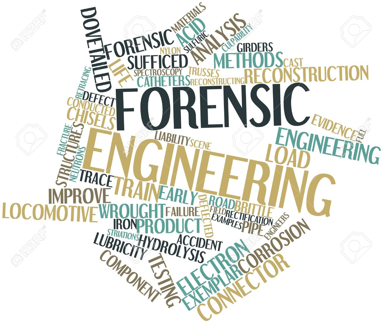 Abstract Word Cloud For Forensic Engineering With Related Tags Stock Photo Picture And Royalty Free Image Image 16678647
