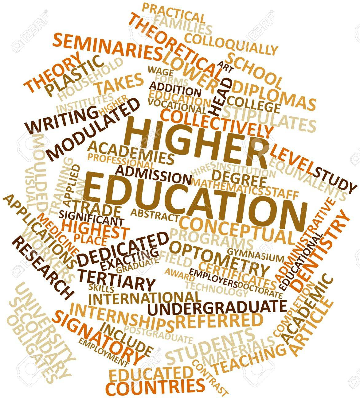 Abstract Word Cloud For Higher Education With Related Tags And ...
