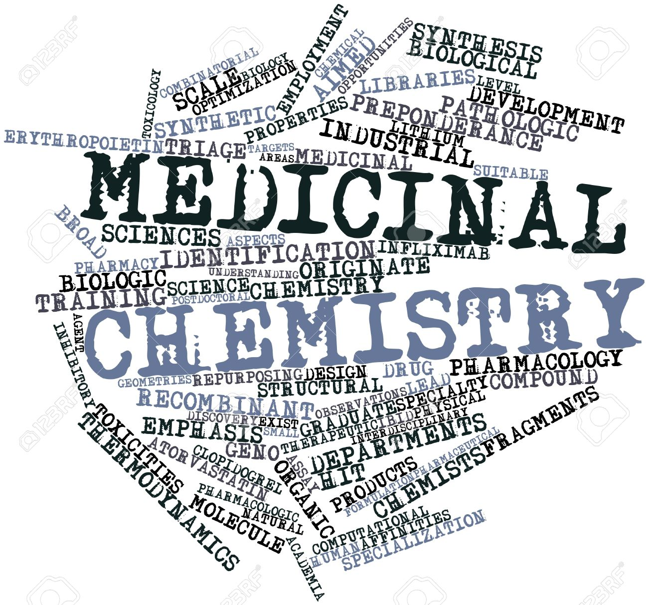 Abstract word cloud for Medicinal chemistry with related tags and terms Stock Photo - 16679237