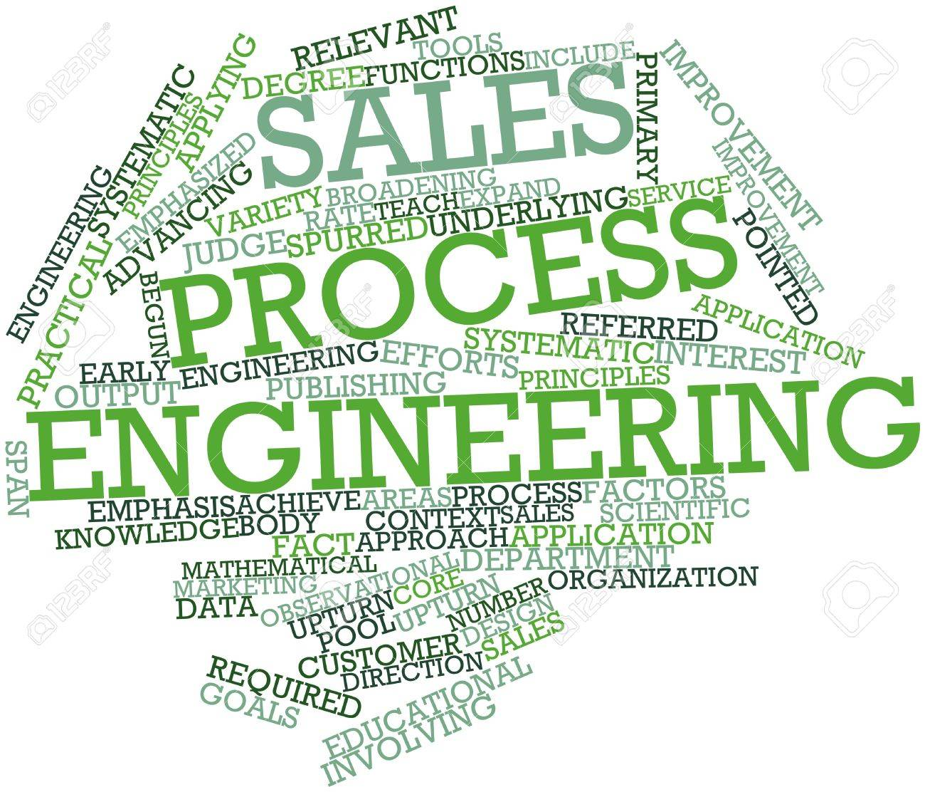 Abstract word cloud for Sales process engineering with related tags and terms Stock Photo - 16678796