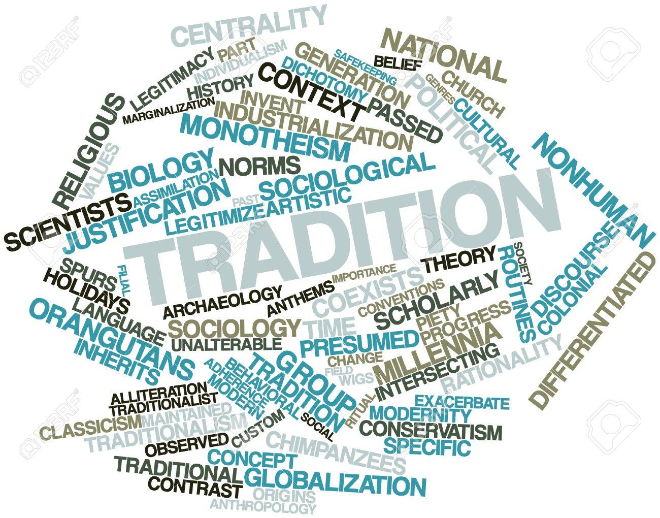 Abstract word cloud for Tradition with related tags and terms Stock Photo - 16678787