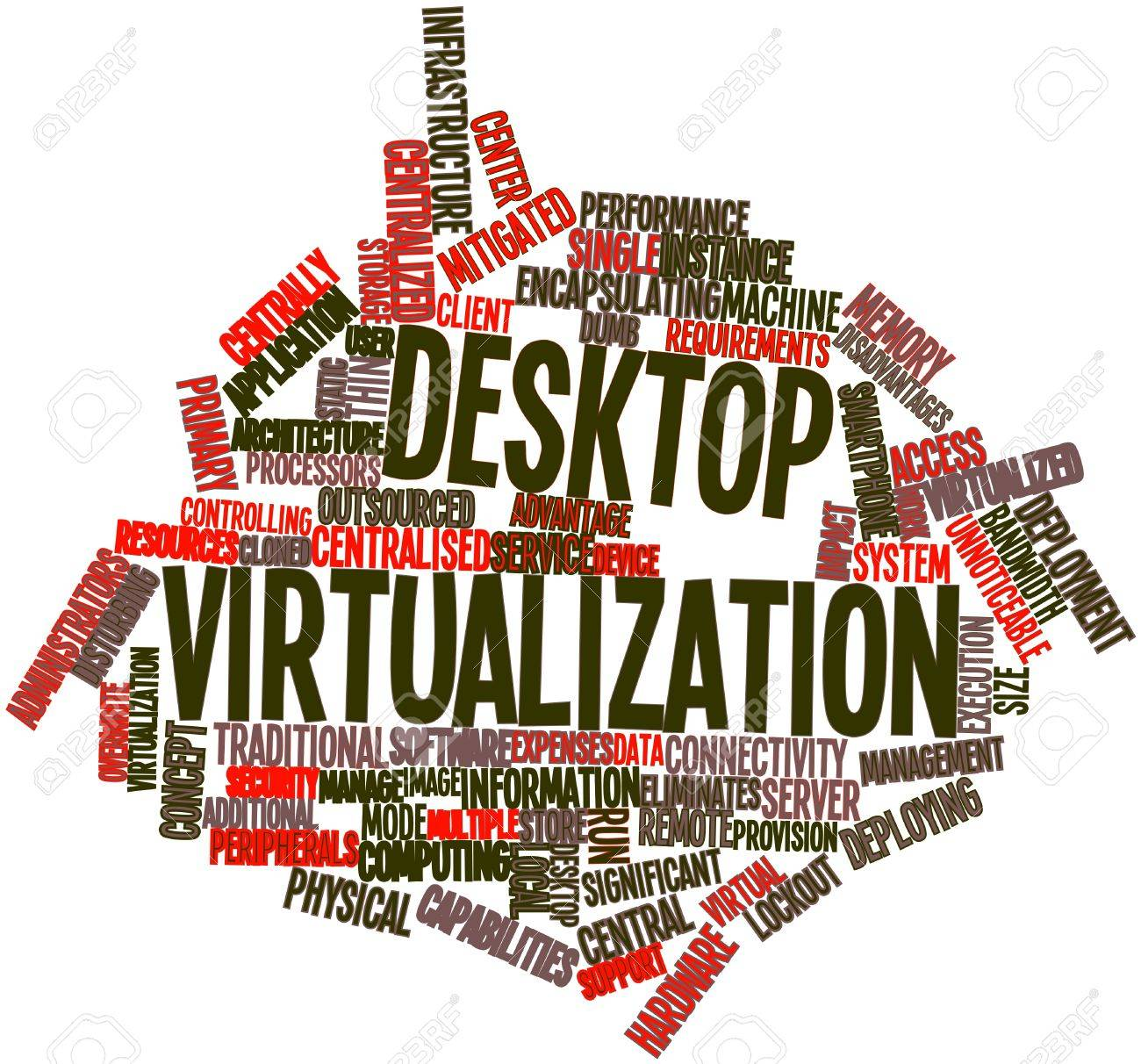 Abstract word cloud for Desktop virtualization with related tags and terms Stock Photo - 16720644