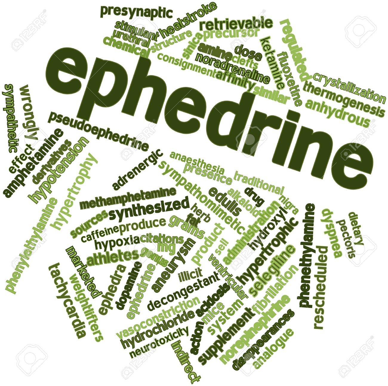 Abstract word cloud for Ephedrine with related tags and terms Stock Photo - 16720842