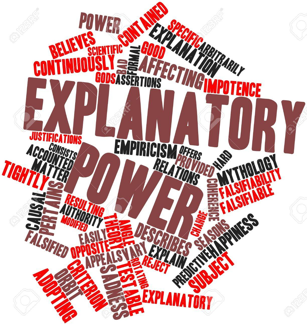 Image result for explanatory power