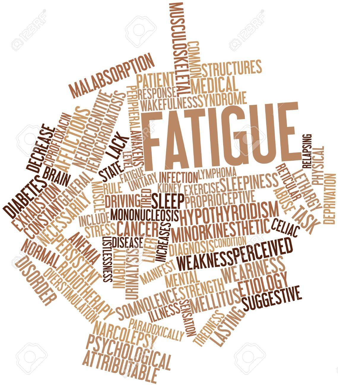 Abstract word cloud for Fatigue with related tags and terms Stock Photo - 16720756