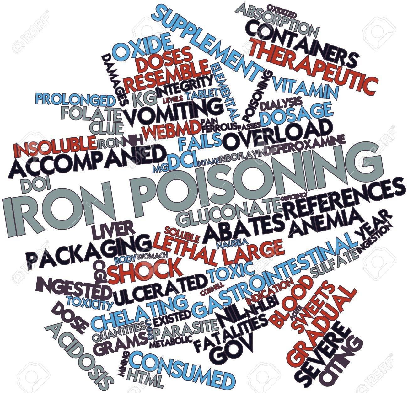 Abstract word cloud for Iron poisoning with related tags and terms Stock Photo - 16720932