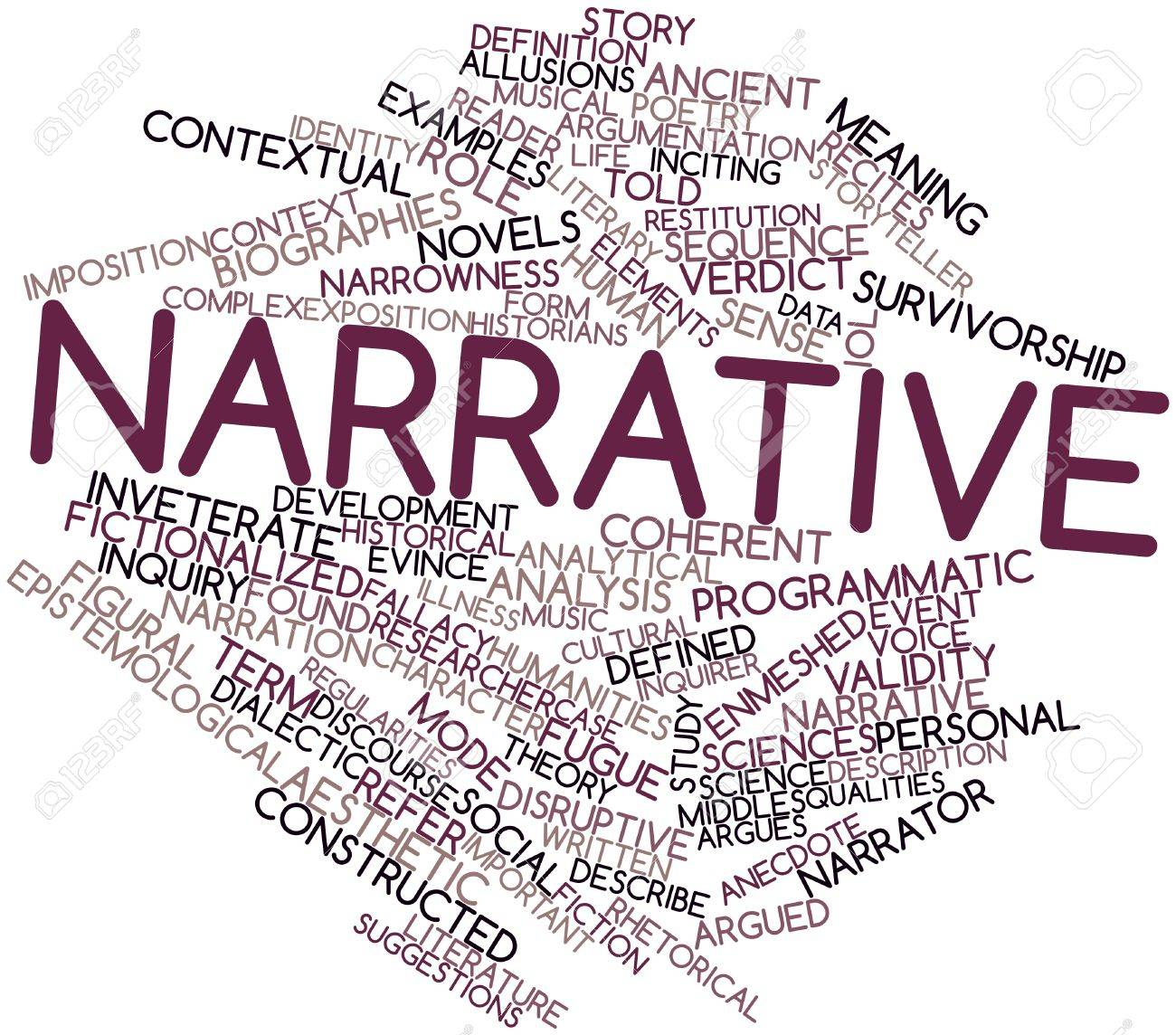 abstract word cloud for narrative with related tags and terms stock