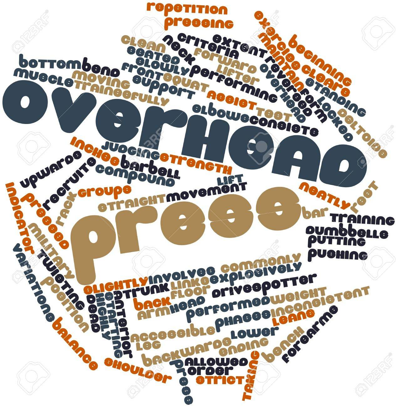 Abstract word cloud for Overhead press with related tags and terms Stock Photo - 16720104