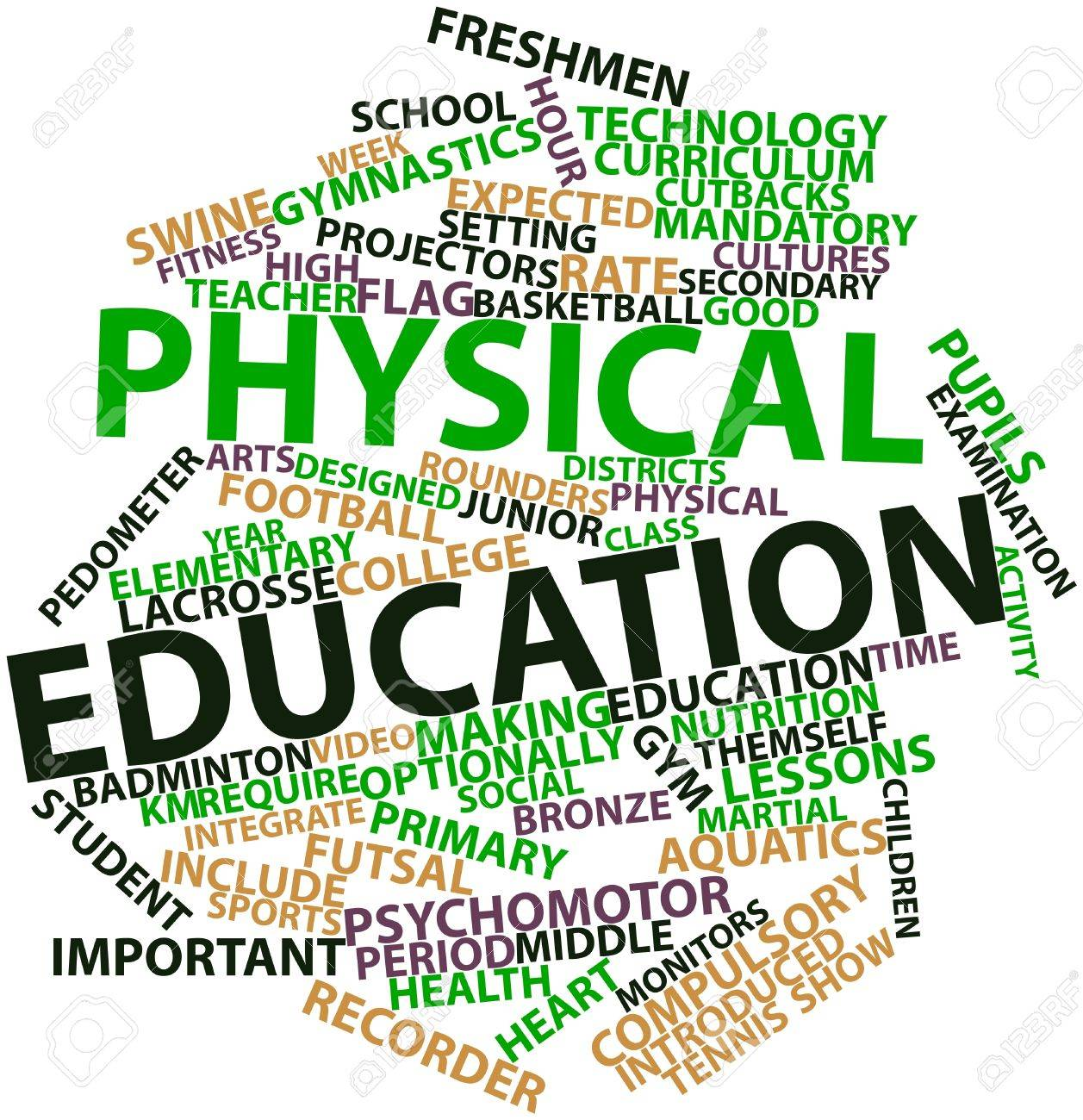 abstract word cloud for physical education with related tags stock