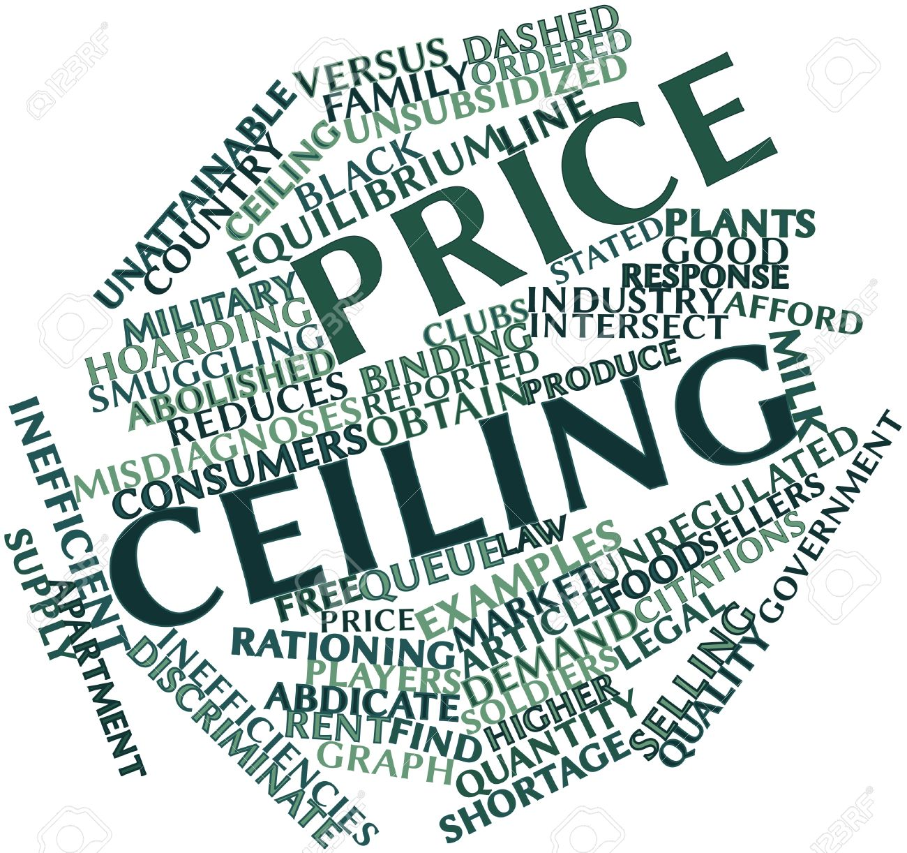 Abstract Word Cloud For Price Ceiling With Related Tags And Terms Stock  Photo   16720726