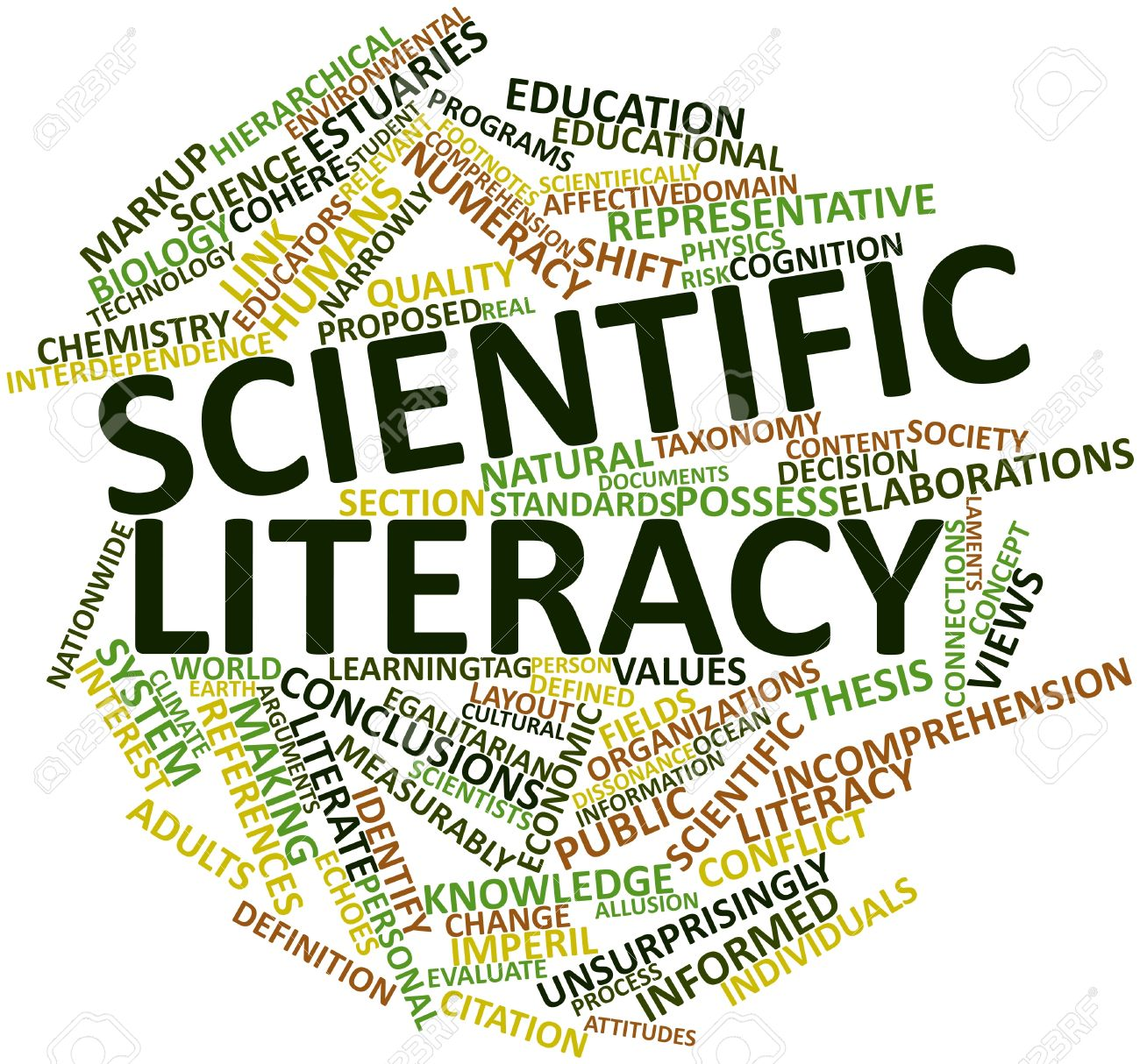 Abstract word cloud for Scientific literacy with related tags and terms Stock Photo - 16720760