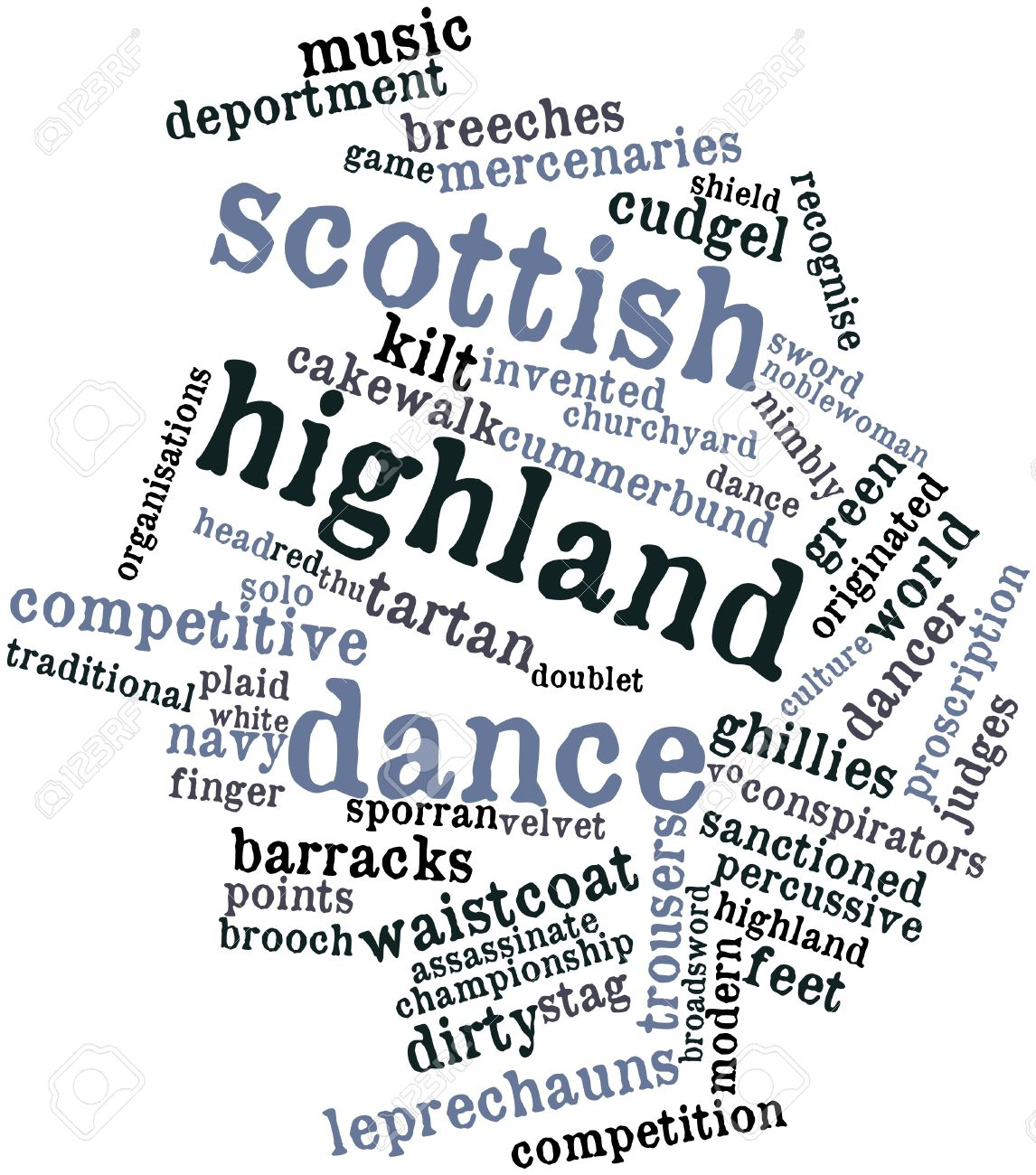 abstract word cloud for scottish highland dance with related stock