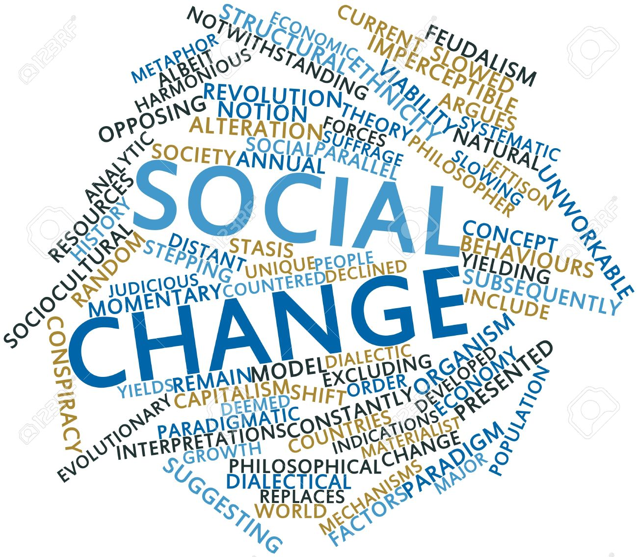 Essays About Nursing Abstract Word Cloud For Social Change With Related Tags And Terms Abstract  Word Cloud For Social Essay On Care also Diversity Scholarship Essay Social Change Essay The Real Poop On Social Change Franke James Role  The Handsomest Drowned Man In The World Essay