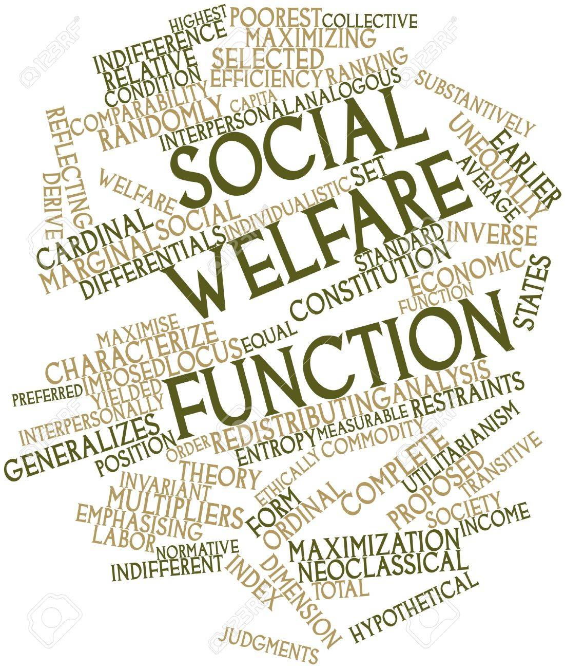 Abstract word cloud for Social welfare function with related tags and terms Stock Photo - 16720712