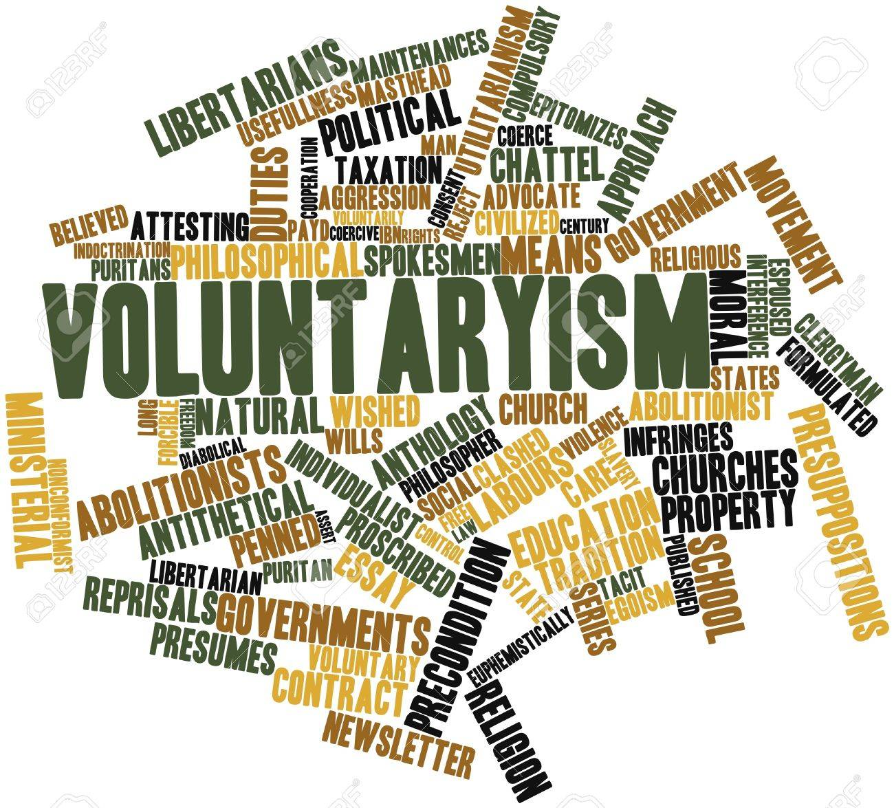 Abstract word cloud for Voluntaryism with related tags and terms Stock Photo - 16720638