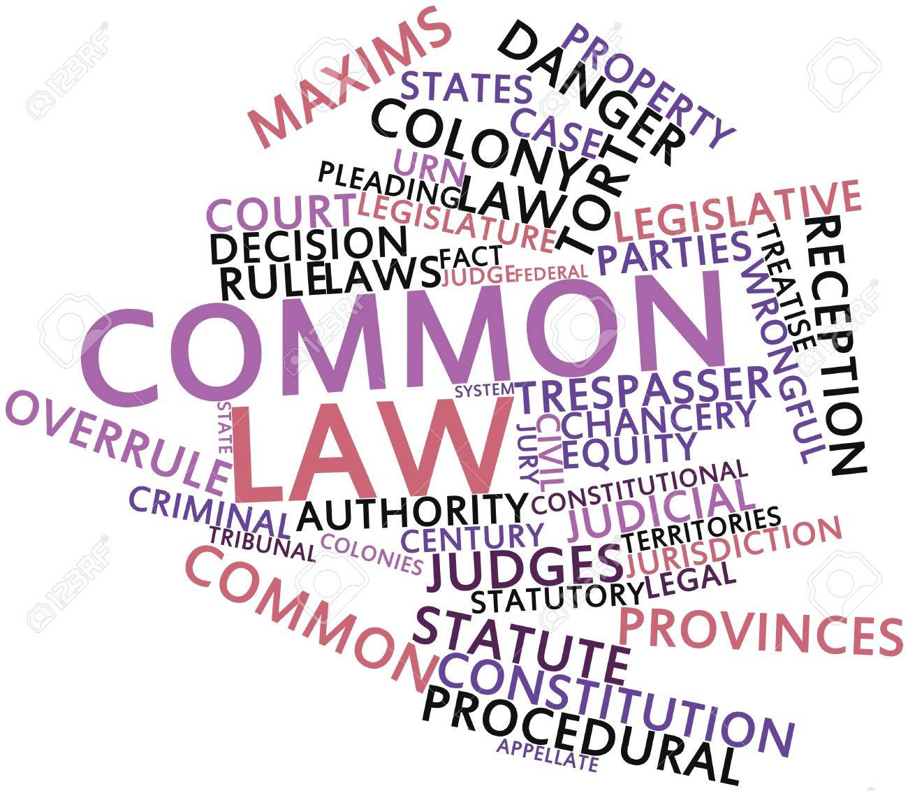 Abstract word cloud for Common law with related tags and terms Stock Photo - 16738952
