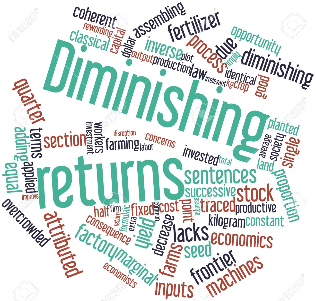 Abstract word cloud for Diminishing returns with related tags and terms Stock Photo - 16739242