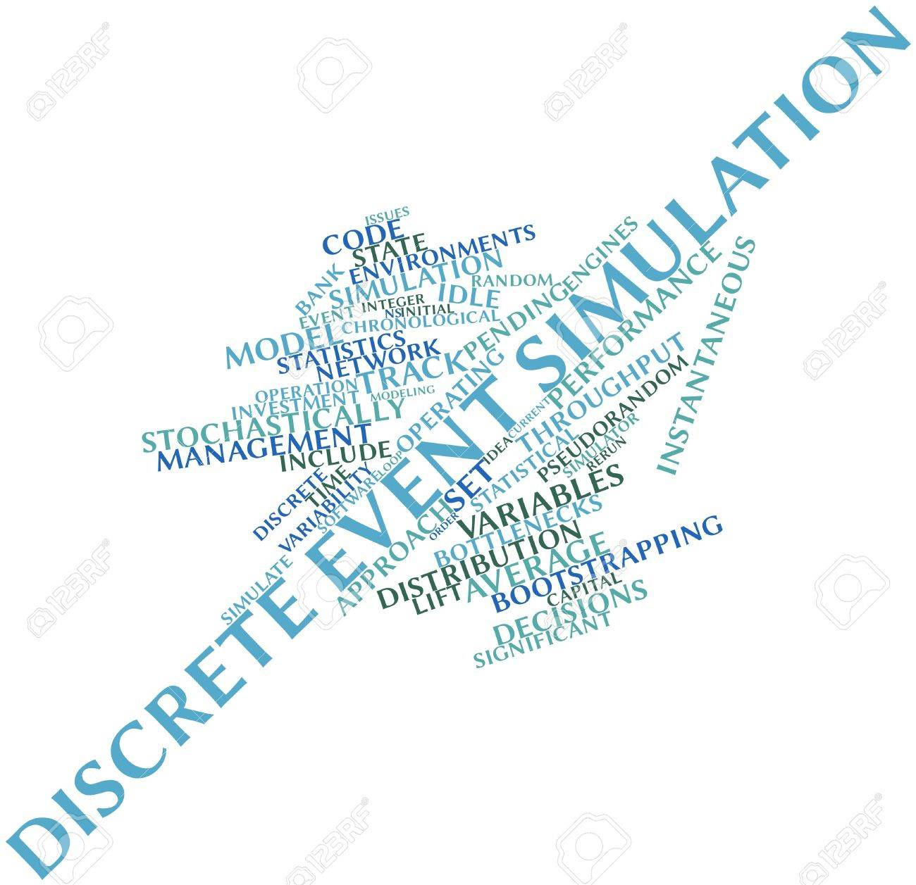 Abstract word cloud for Discrete event simulation with related tags and terms Stock Photo - 16738921