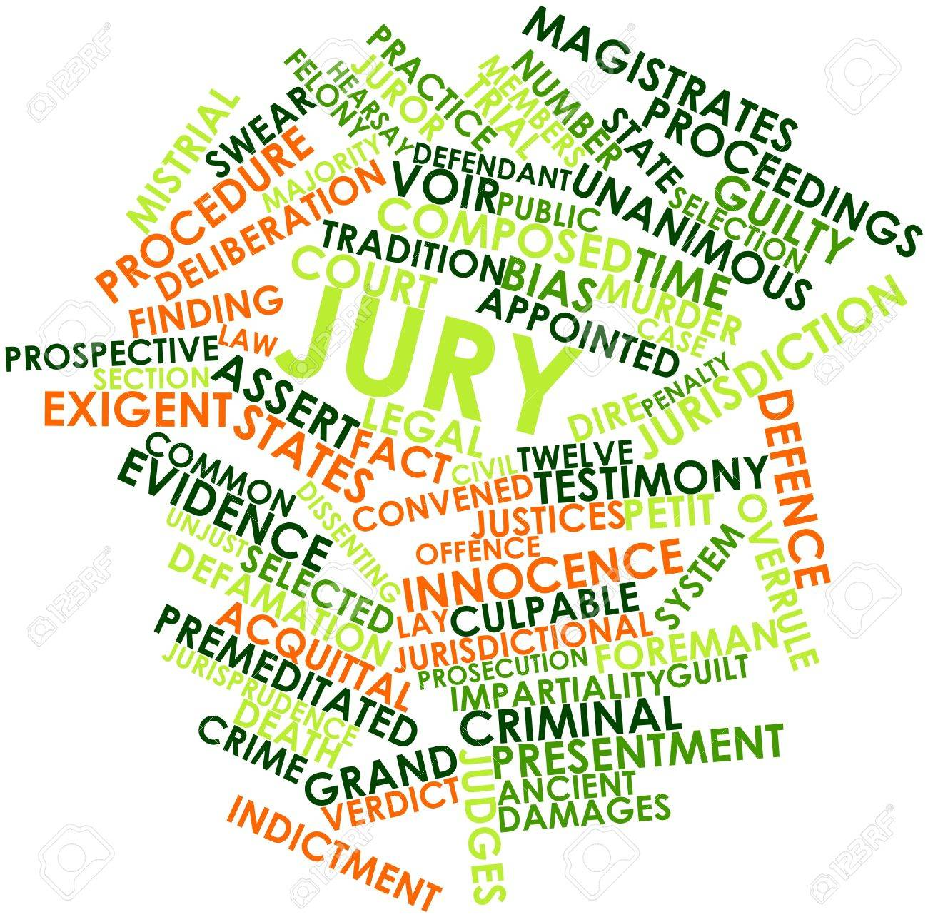 Abstract word cloud for Jury with related tags and terms Stock Photo - 16739699