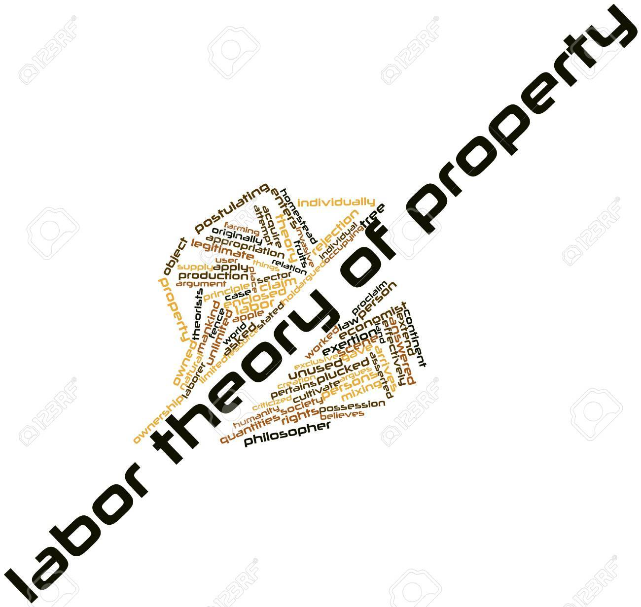 Abstract word cloud for Labor theory of property with related tags and terms Stock Photo - 16738915