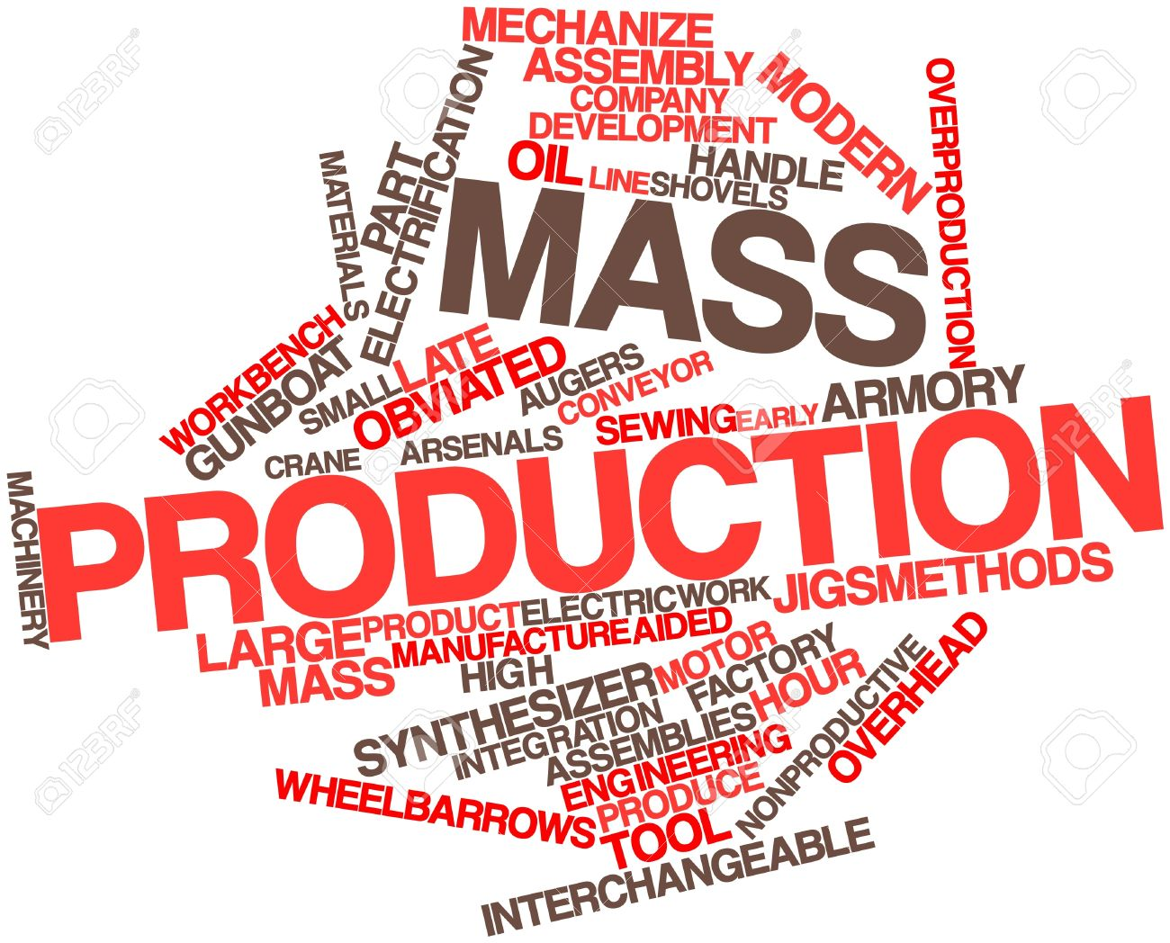 Abstract Word Cloud For Mass Production With Related Tags And ...
