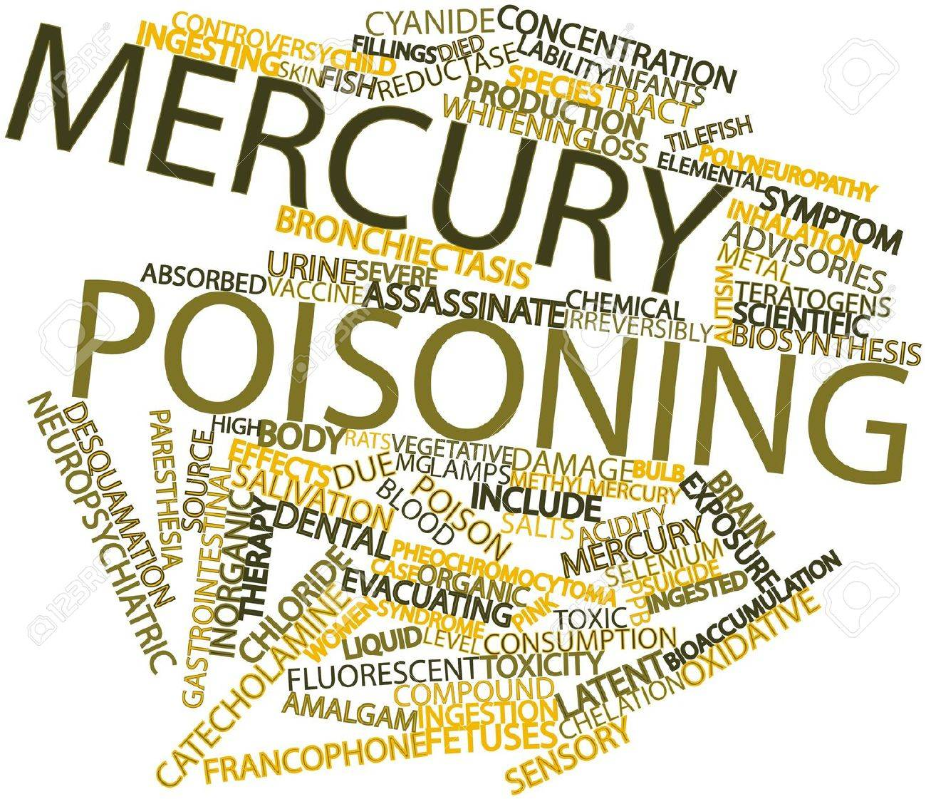 Abstract Word Cloud For Mercury Poisoning With Related Tags And ...
