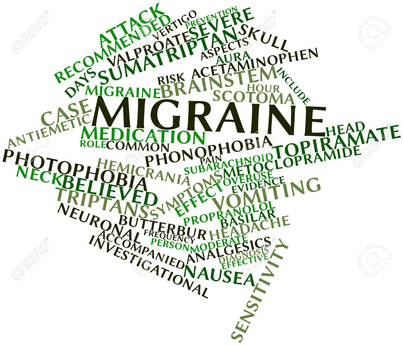 Abstract word cloud for Migraine with related tags and terms Stock Photo - 16739013