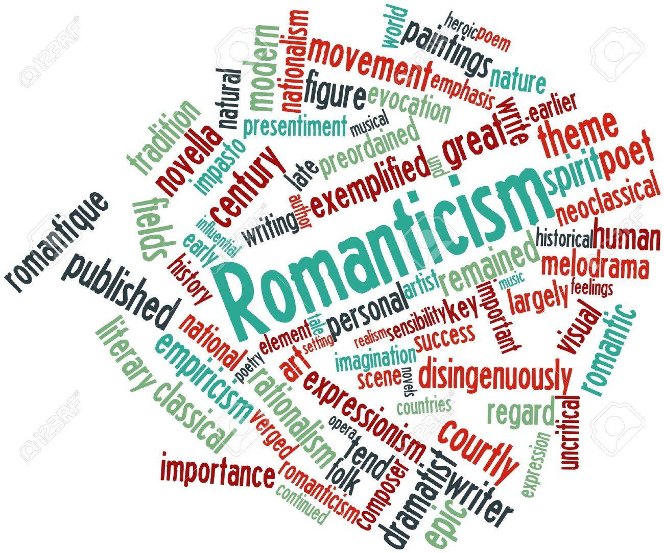 Abstract word cloud for Romanticism with related tags and terms Stock Photo - 16739439