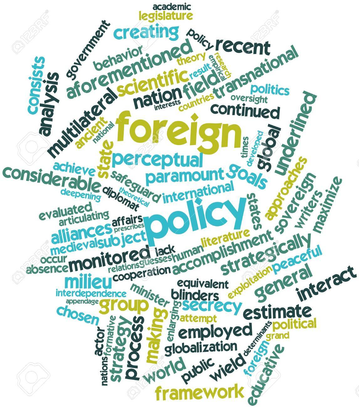 Abstract Word Cloud For Foreign Policy With Related Tags And  Abstract Word Cloud For Foreign Policy With Related Tags And Terms Stock Photo Photo  Abstract Word Cloud For Foreign Policy With Related Tags And Terms