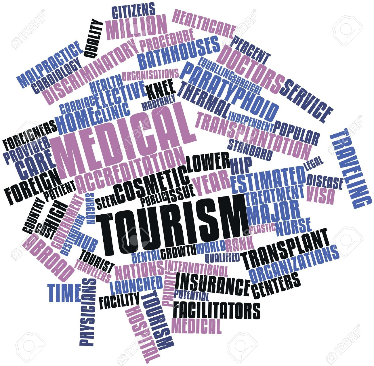 Abstract word cloud for Medical tourism with related tags and terms Stock Photo - 16772817