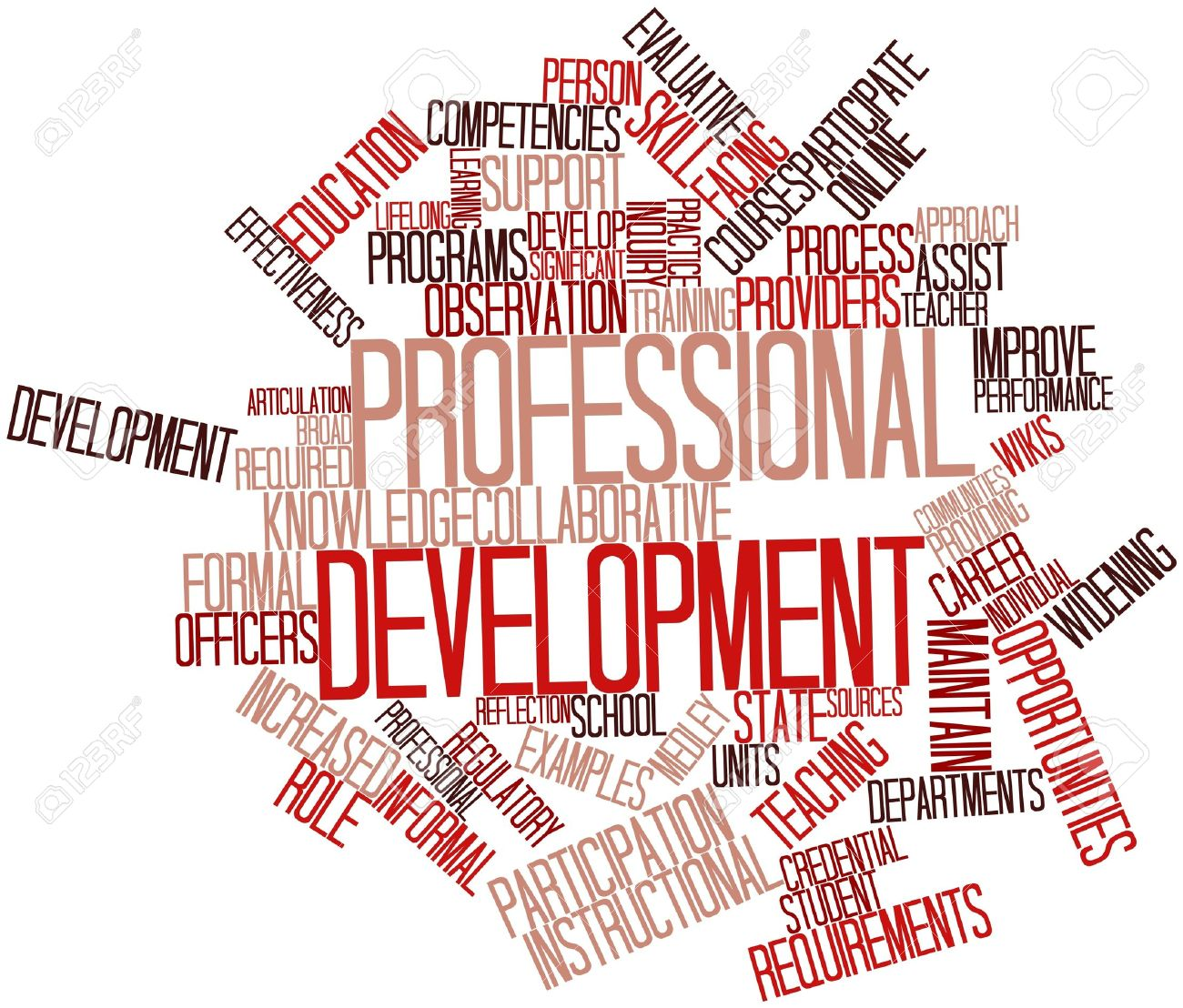 Abstract word cloud for Professional development with related tags and terms - 16772800
