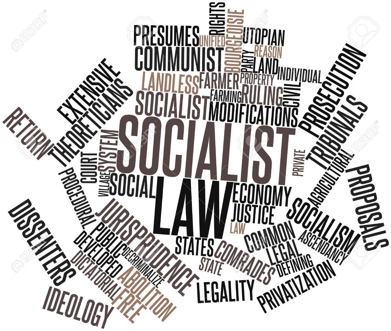 Abstract word cloud for Socialist law with related tags and terms Stock Photo - 16772768